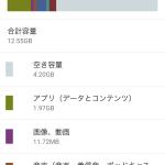 Nexus 5のファイル/フォルダが化けた話