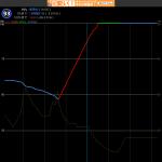 Nexus9のElementalXを更新して急速充電を検証してみた その2